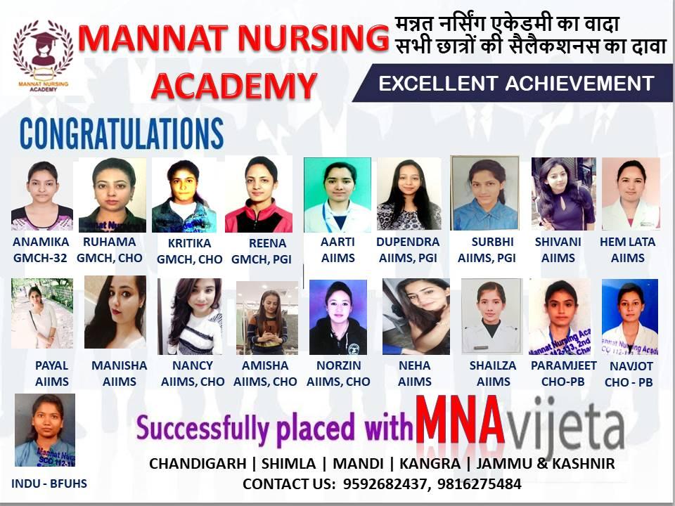 Mannat Nursing Academy HP